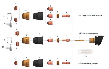 Схема расходников ручного резака FHT-EX 105H - 45-85A