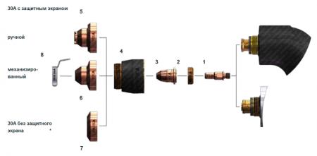 Схема расходников механизированного резака FHT-EX 40M